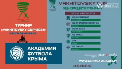 """Vakhitovsky Cup"": итоги дня 28апреля"
