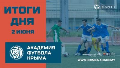 Итоги футбольного дня 2июня
