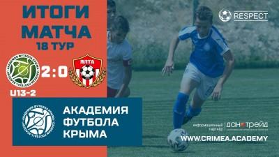 Итоги матча   АФК (U13)-2 – ДЮЦ (г.Ялта)   ДЮФЛК (2008 г.р.) 20/21   3тур